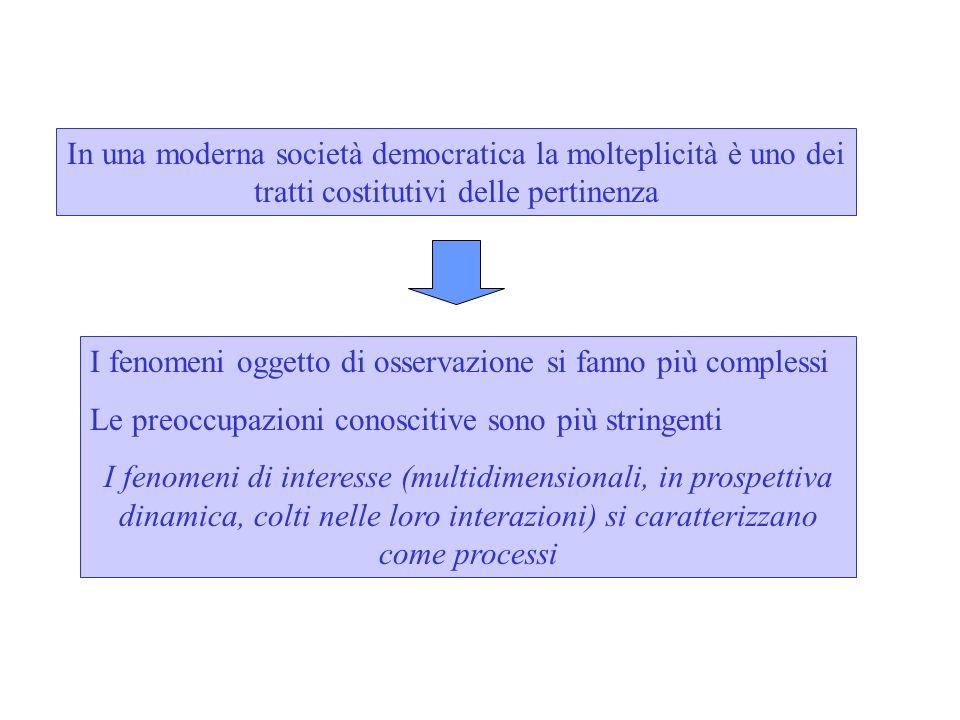 In una moderna società democratica la molteplicità è uno dei tratti costitutivi delle pertinenza I fenomeni oggetto di osservazione si fanno più complessi Le preoccupazioni conoscitive sono più stringenti I fenomeni di interesse (multidimensionali, in prospettiva dinamica, colti nelle loro interazioni) si caratterizzano come processi