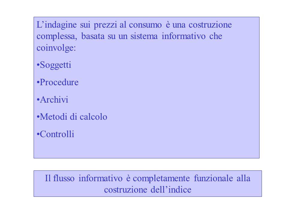 Lindagine sui prezzi al consumo è una costruzione complessa, basata su un sistema informativo che coinvolge: Soggetti Procedure Archivi Metodi di calcolo Controlli Il flusso informativo è completamente funzionale alla costruzione dellindice