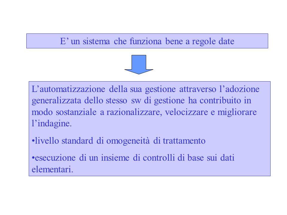 Rispetto al problema dellevoluzione dellindagine il sistema è: Flessibile :Aggiornamento delle procedure di calcolo, metodi alternativi di creazione degli archivi di base (es.