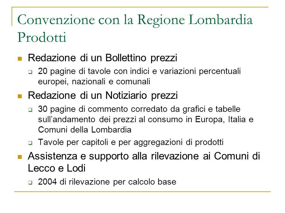 Convenzione con la Regione Lombardia Prodotti Redazione di un Bollettino prezzi 20 pagine di tavole con indici e variazioni percentuali europei, nazio