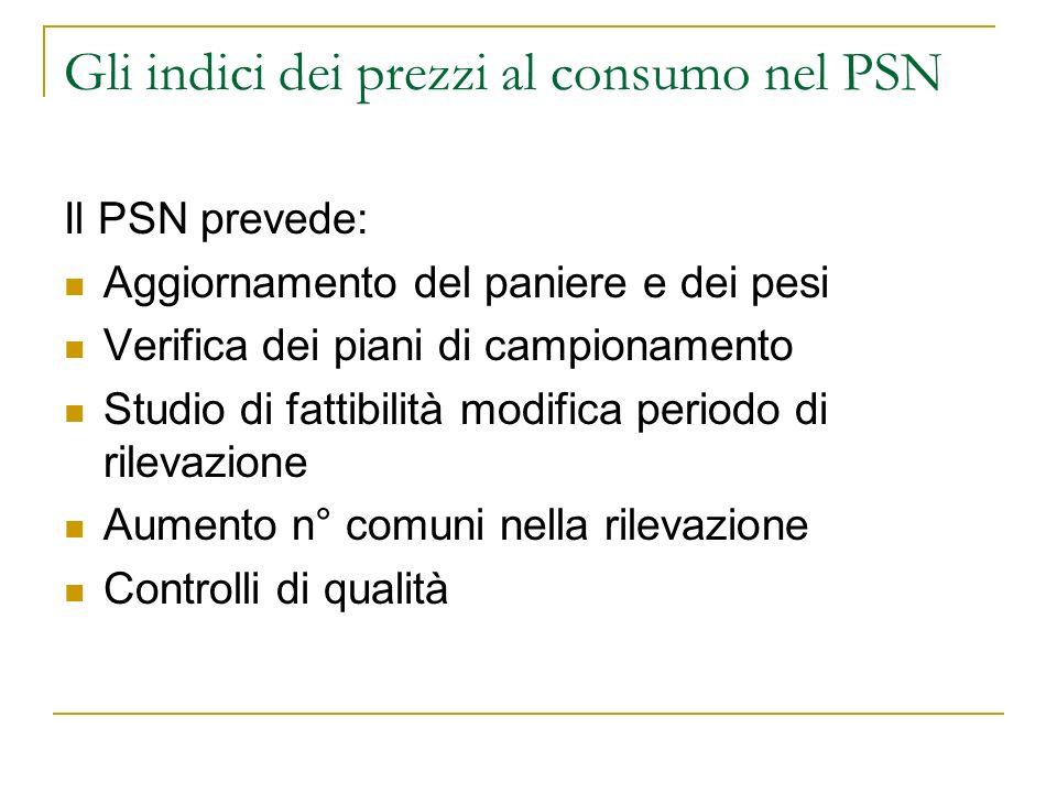 Gli indici dei prezzi al consumo nel PSN Il PSN prevede: Aggiornamento del paniere e dei pesi Verifica dei piani di campionamento Studio di fattibilità modifica periodo di rilevazione Aumento n° comuni nella rilevazione Controlli di qualità