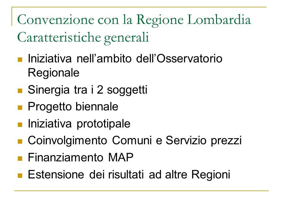 Convenzione con la Regione Lombardia Caratteristiche generali Iniziativa nellambito dellOsservatorio Regionale Sinergia tra i 2 soggetti Progetto biennale Iniziativa prototipale Coinvolgimento Comuni e Servizio prezzi Finanziamento MAP Estensione dei risultati ad altre Regioni