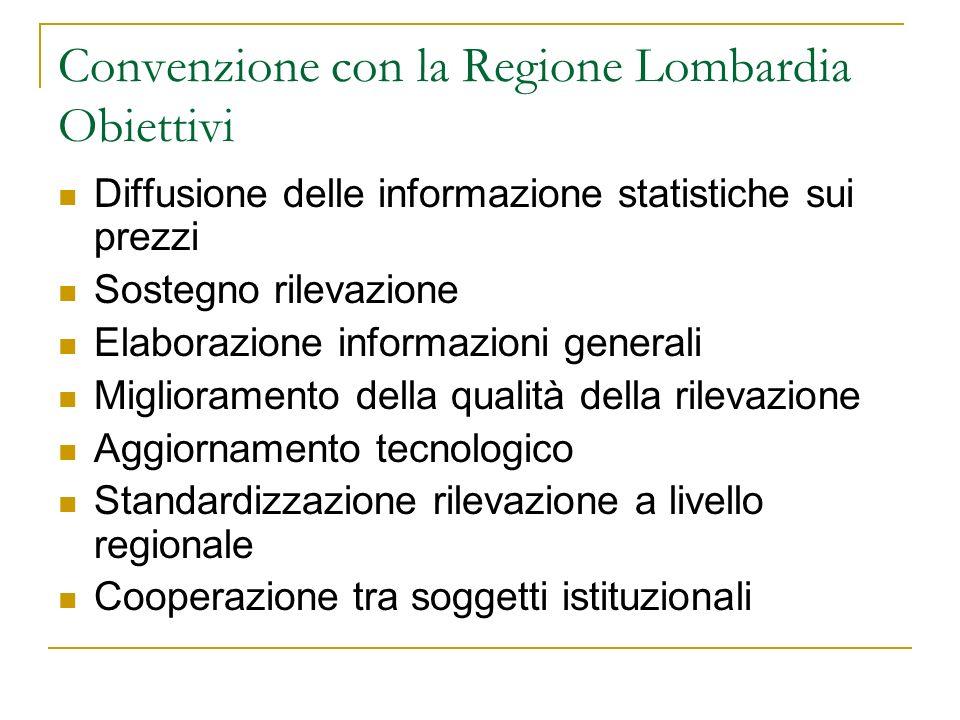 Convenzione con la Regione Lombardia Obiettivi Diffusione delle informazione statistiche sui prezzi Sostegno rilevazione Elaborazione informazioni generali Miglioramento della qualità della rilevazione Aggiornamento tecnologico Standardizzazione rilevazione a livello regionale Cooperazione tra soggetti istituzionali