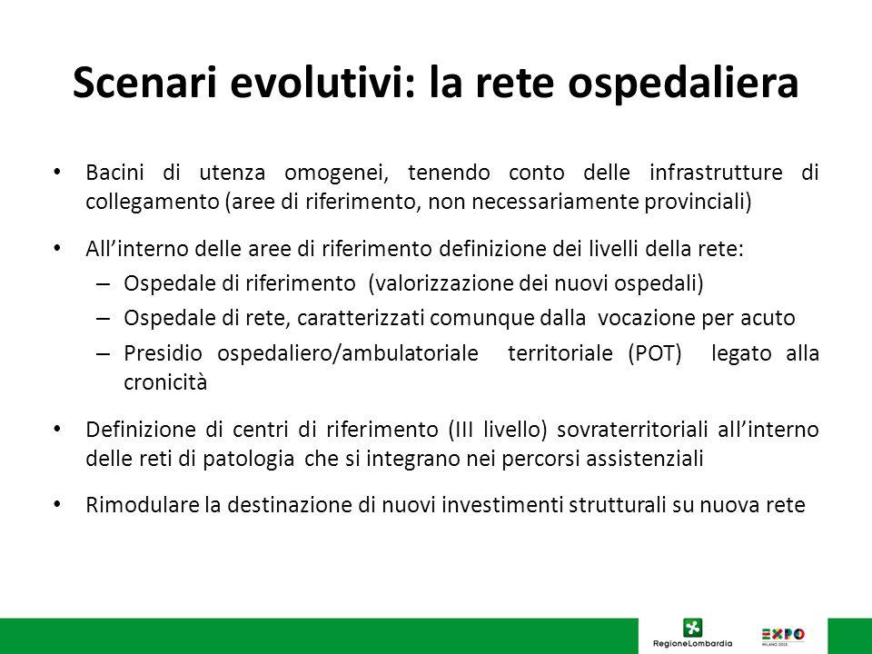 Scenari evolutivi: la rete ospedaliera Bacini di utenza omogenei, tenendo conto delle infrastrutture di collegamento (aree di riferimento, non necessa