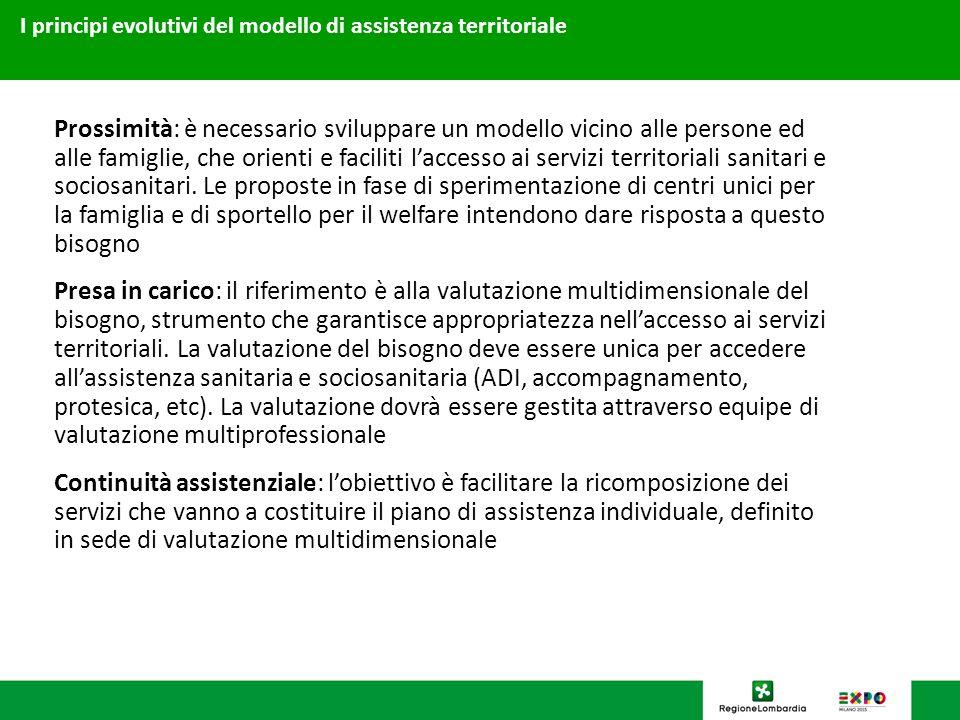 24 I principi evolutivi del modello di assistenza territoriale Prossimità: è necessario sviluppare un modello vicino alle persone ed alle famiglie, ch