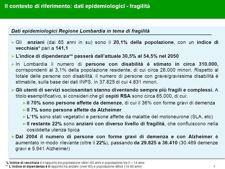 6 Il contesto di riferimento: dati epidemiologici - fragilità Dati epidemiologici Regione Lombardia in tema di fragilità *Lindice di vecchiaia è il ra