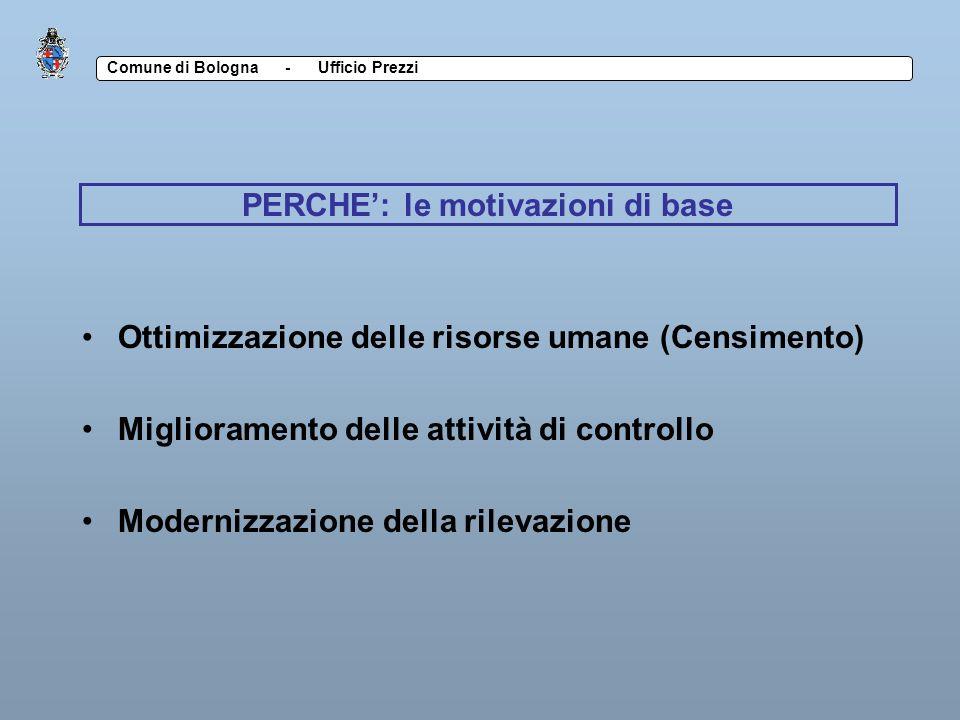 Comune di Bologna - Ufficio Prezzi PERCHE: le motivazioni di base Ottimizzazione delle risorse umane (Censimento) Miglioramento delle attività di controllo Modernizzazione della rilevazione