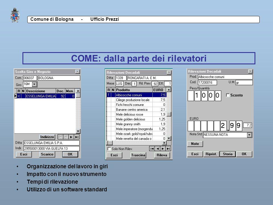 Comune di Bologna - Ufficio Prezzi COME: dalla parte dei rilevatori Organizzazione del lavoro in giri Impatto con il nuovo strumento Tempi di rilevazione Utilizzo di un software standard
