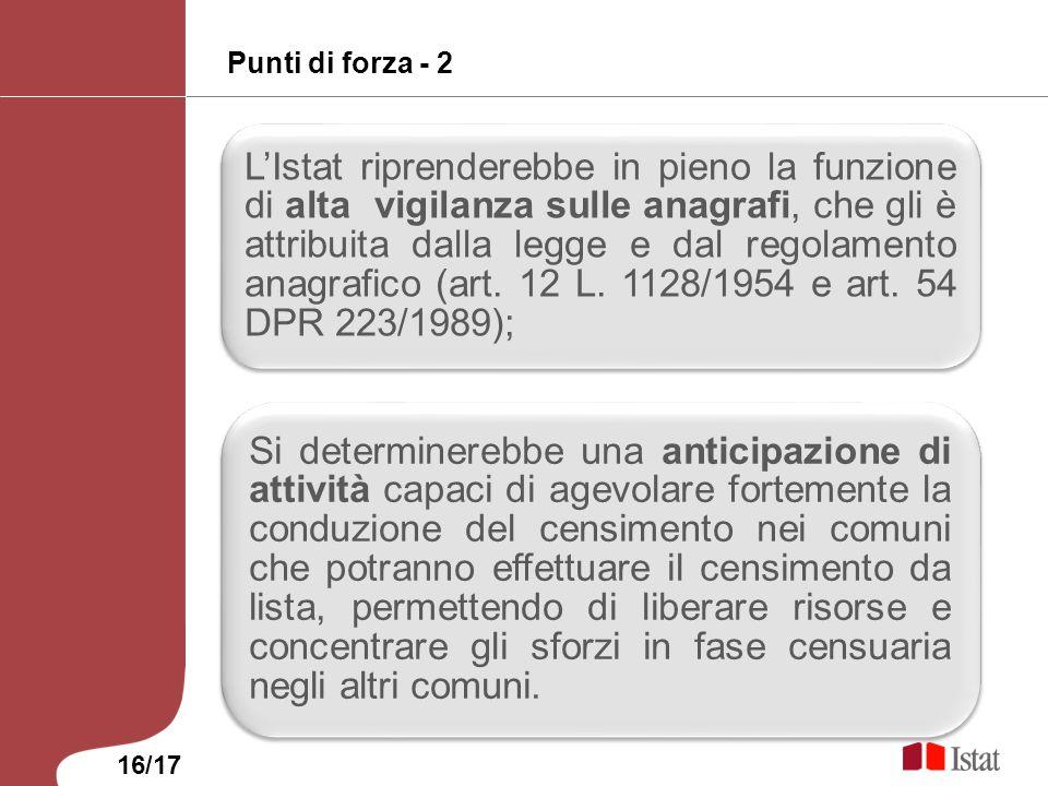 Punti di forza - 2 LIstat riprenderebbe in pieno la funzione di alta vigilanza sulle anagrafi, che gli è attribuita dalla legge e dal regolamento anagrafico (art.