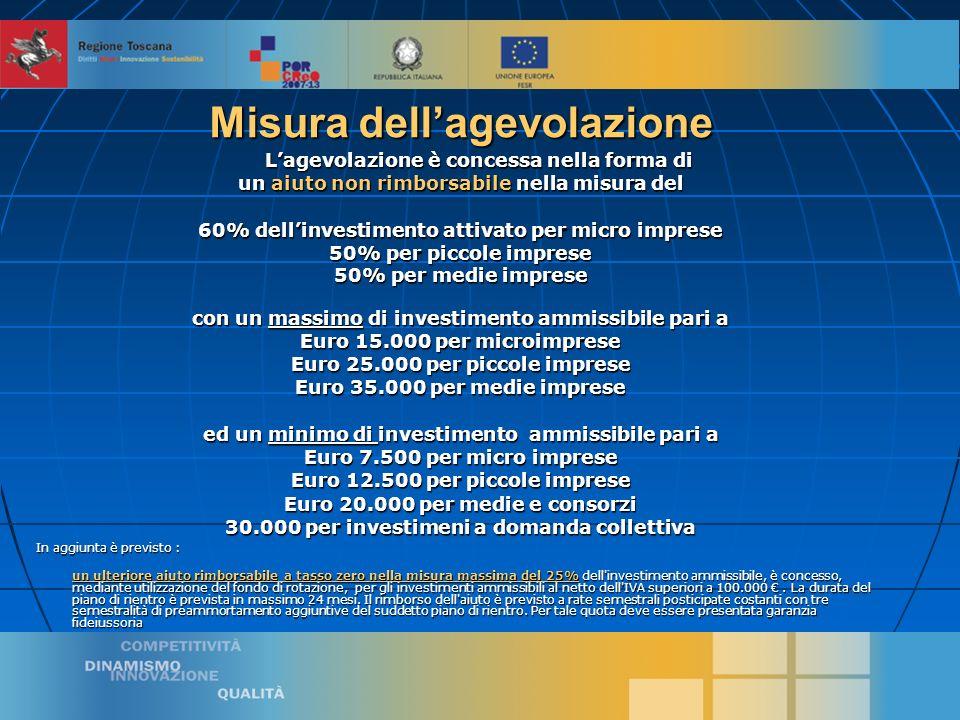 12 Lagevolazione è concessa nella forma di un aiuto non rimborsabile nella misura del 60% dellinvestimento attivato per micro imprese 50% per piccole imprese 50% per medie imprese con un massimo di investimento ammissibile pari a Euro 15.000 per microimprese Euro 25.000 per piccole imprese Euro 35.000 per medie imprese ed un minimo di investimento ammissibile pari a Euro 7.500 per micro imprese Euro 12.500 per piccole imprese Euro 20.000 per medie e consorzi 30.000 per investimeni a domanda collettiva In aggiunta è previsto : un ulteriore aiuto rimborsabile a tasso zero nella misura massima del 25% dell investimento ammissibile, è concesso, mediante utilizzazione del fondo di rotazione, per gli investimenti ammissibili al netto dell IVA superiori a 100.000.