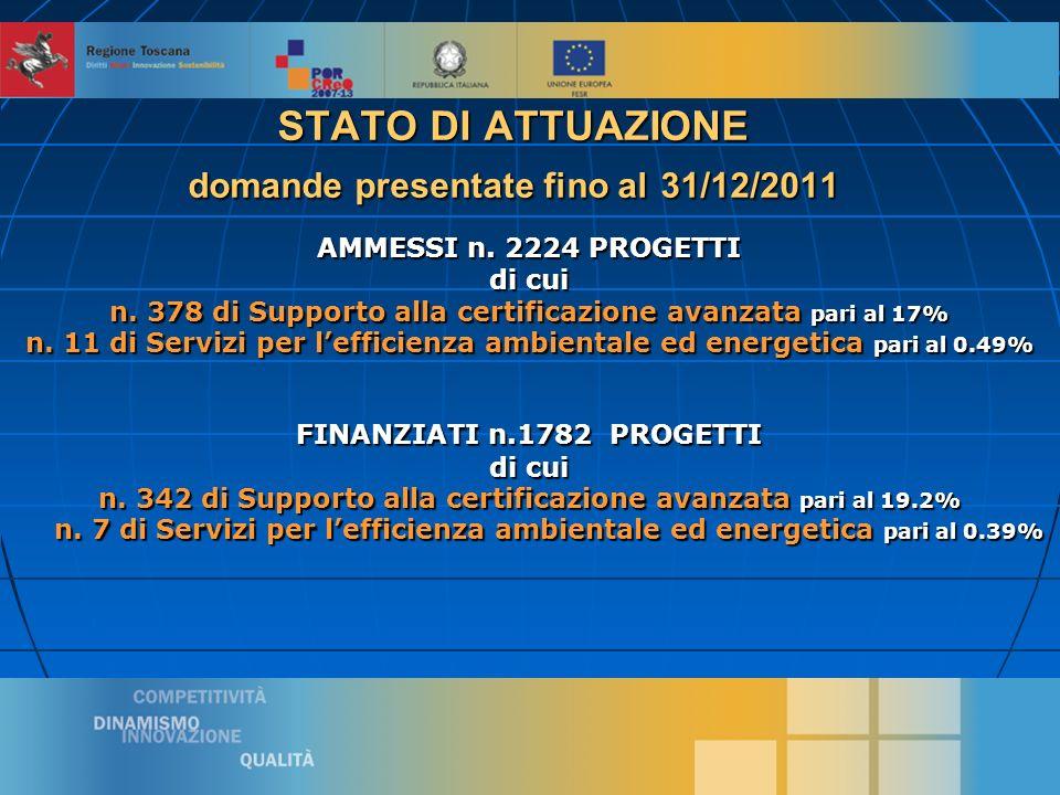 14 AMMESSI n. 2224 PROGETTI di cui n. 378 di Supporto alla certificazione avanzata pari al 17% n.