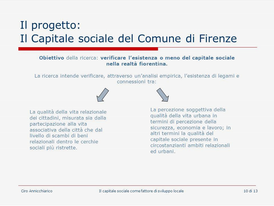 Ciro Annicchiarico Il capitale sociale come fattore di sviluppo locale 10 di 13 Il progetto: Il Capitale sociale del Comune di Firenze Obiettivo della