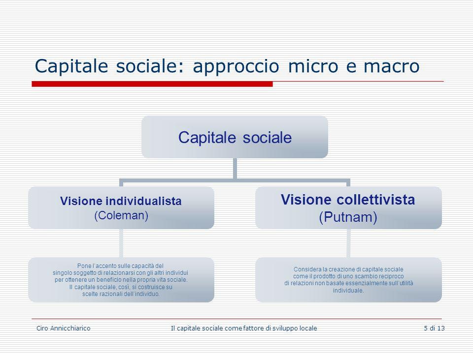 Ciro Annicchiarico Il capitale sociale come fattore di sviluppo locale 5 di 13 Capitale sociale: approccio micro e macro Capitale sociale Visione indi