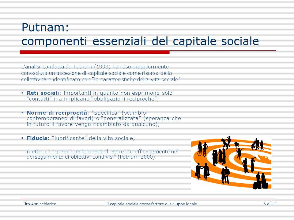 Ciro Annicchiarico Il capitale sociale come fattore di sviluppo locale 6 di 13 Putnam: componenti essenziali del capitale sociale Lanalisi condotta da