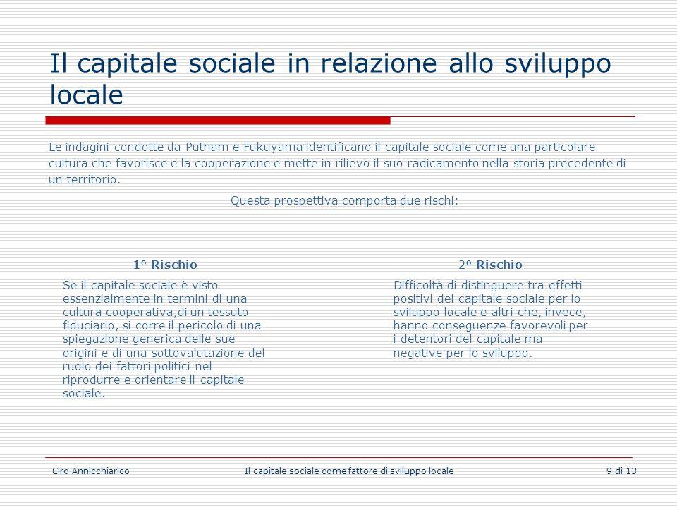 Ciro Annicchiarico Il capitale sociale come fattore di sviluppo locale 9 di 13 Il capitale sociale in relazione allo sviluppo locale Le indagini condo