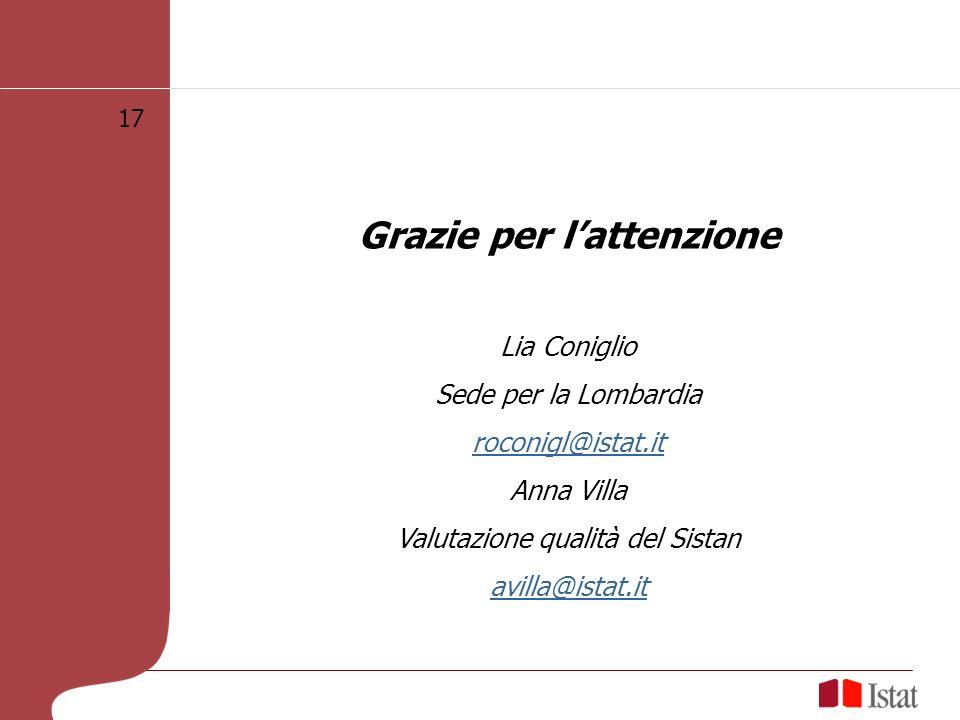 17 Grazie per lattenzione Lia Coniglio Sede per la Lombardia roconigl@istat.it Anna Villa Valutazione qualità del Sistan avilla@istat.it