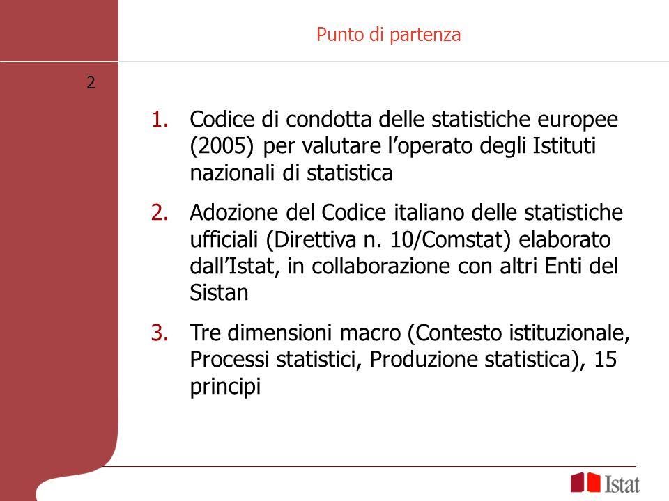 2 Punto di partenza 1.Codice di condotta delle statistiche europee (2005) per valutare loperato degli Istituti nazionali di statistica 2.Adozione del Codice italiano delle statistiche ufficiali (Direttiva n.
