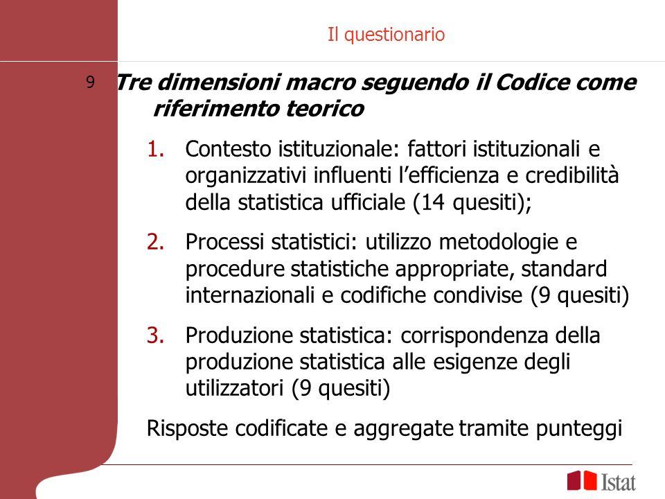 9 Il questionario Tre dimensioni macro seguendo il Codice come riferimento teorico 1.Contesto istituzionale: fattori istituzionali e organizzativi inf