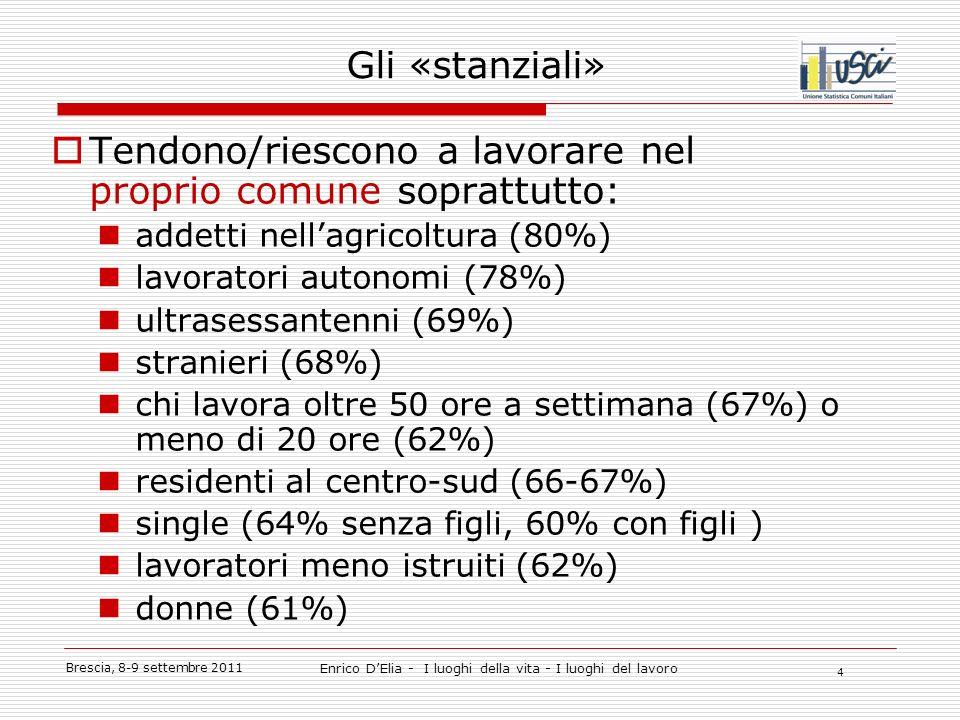 4 Gli «stanziali» Tendono/riescono a lavorare nel proprio comune soprattutto: addetti nellagricoltura (80%) lavoratori autonomi (78%) ultrasessantenni (69%) stranieri (68%) chi lavora oltre 50 ore a settimana (67%) o meno di 20 ore (62%) residenti al centro-sud (66-67%) single (64% senza figli, 60% con figli ) lavoratori meno istruiti (62%) donne (61%) Enrico DElia - I luoghi della vita - I luoghi del lavoro Brescia, 8-9 settembre 2011