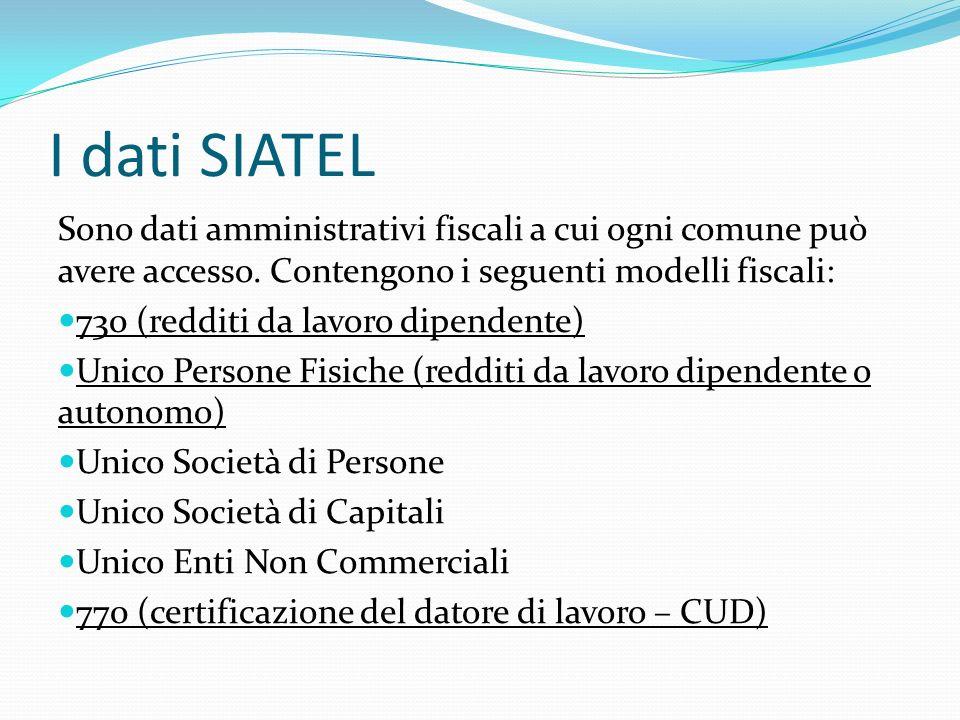 I dati SIATEL Sono dati amministrativi fiscali a cui ogni comune può avere accesso.
