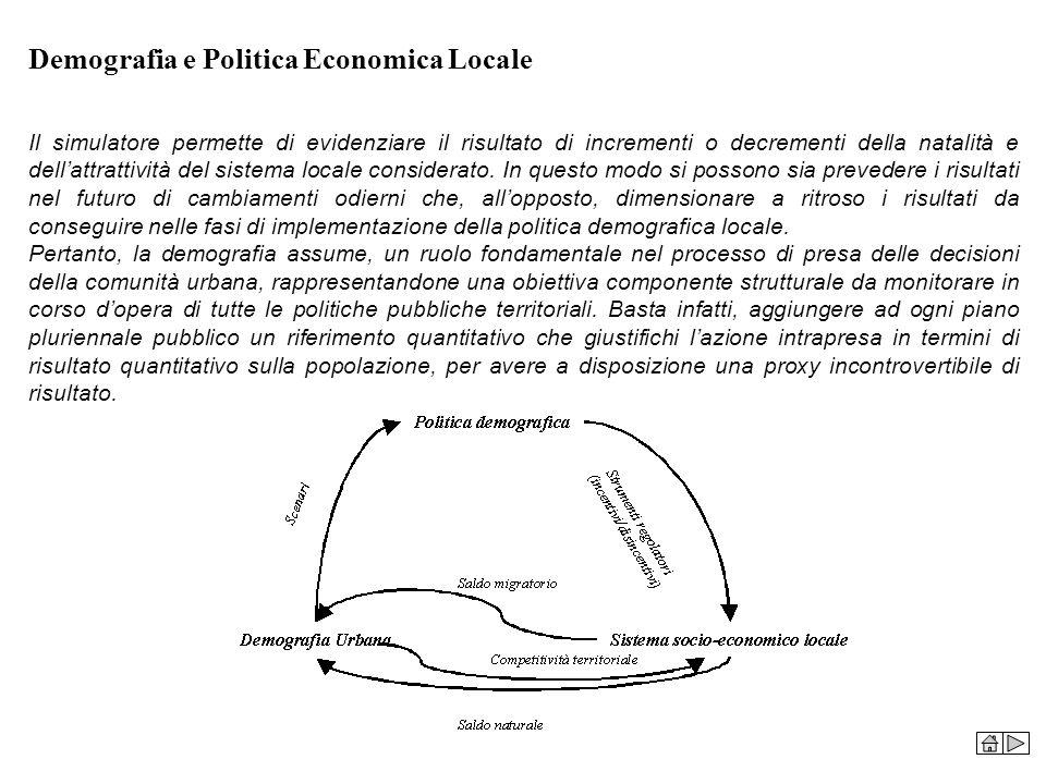 Demografia e Politica Economica Locale Il simulatore permette di evidenziare il risultato di incrementi o decrementi della natalità e dellattrattività
