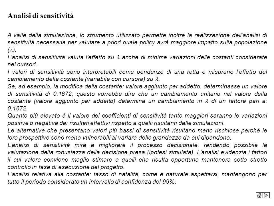Analisi di sensitività A valle della simulazione, lo strumento utilizzato permette inoltre la realizzazione dellanalisi di sensitività necessaria per