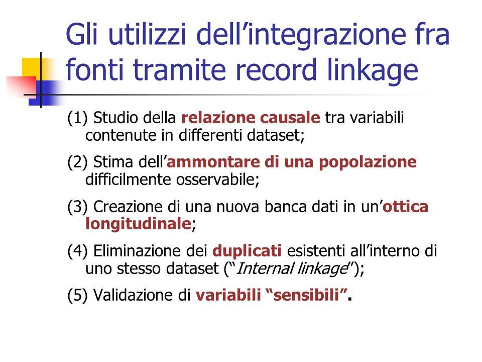 Gli utilizzi dellintegrazione fra fonti tramite record linkage (1) Studio della relazione causale tra variabili contenute in differenti dataset; (2) S