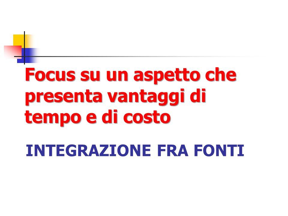 INTEGRAZIONE FRA FONTI Focus su un aspetto che presenta vantaggi di tempo e di costo