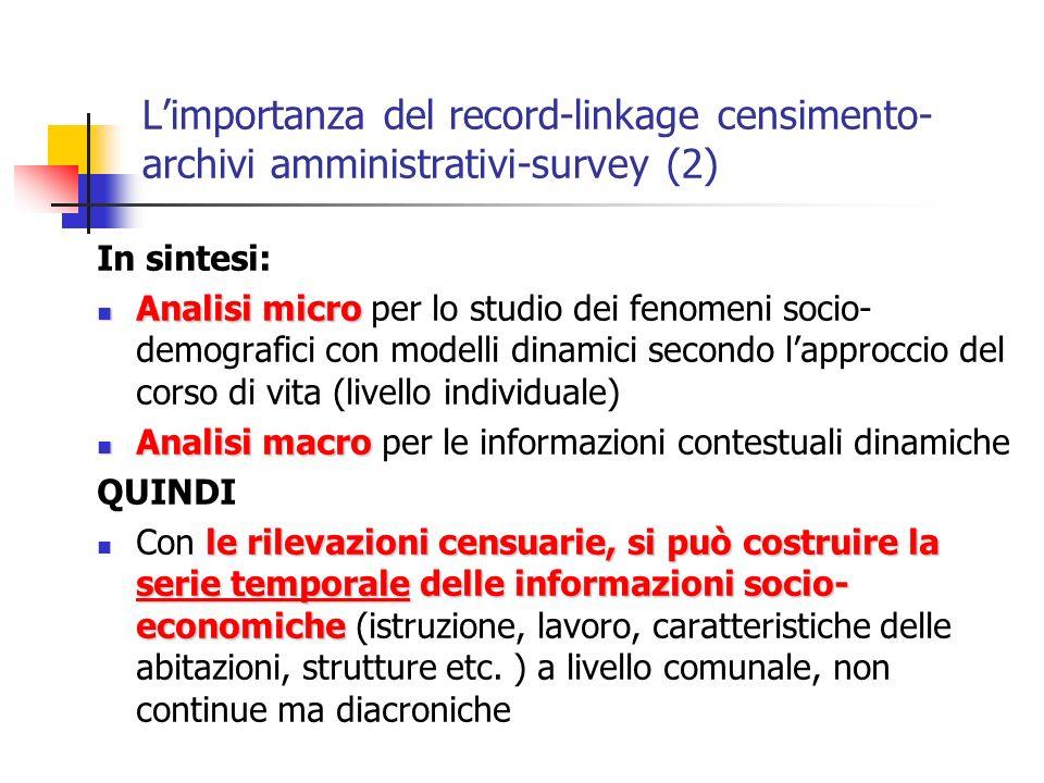 Limportanza del record-linkage censimento- archivi amministrativi-survey (2) In sintesi: Analisi micro Analisi micro per lo studio dei fenomeni socio-