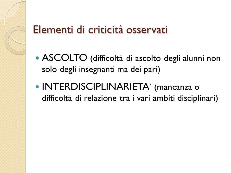 Elementi di criticità osservati ASCOLTO (difficoltà di ascolto degli alunni non solo degli insegnanti ma dei pari) INTERDISCIPLINARIETA ` (mancanza o difficoltà di relazione tra i vari ambiti disciplinari)