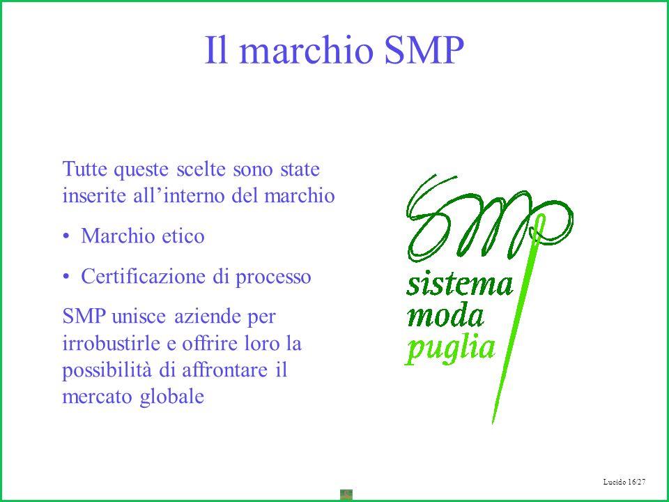 Lucido 16/27 Il marchio SMP Tutte queste scelte sono state inserite allinterno del marchio Marchio etico Certificazione di processo SMP unisce aziende per irrobustirle e offrire loro la possibilità di affrontare il mercato globale