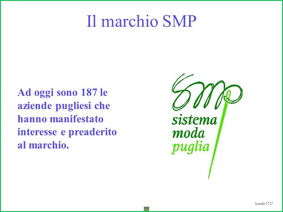 Lucido 17/27 Il marchio SMP Ad oggi sono 187 le aziende pugliesi che hanno manifestato interesse e preaderito al marchio.