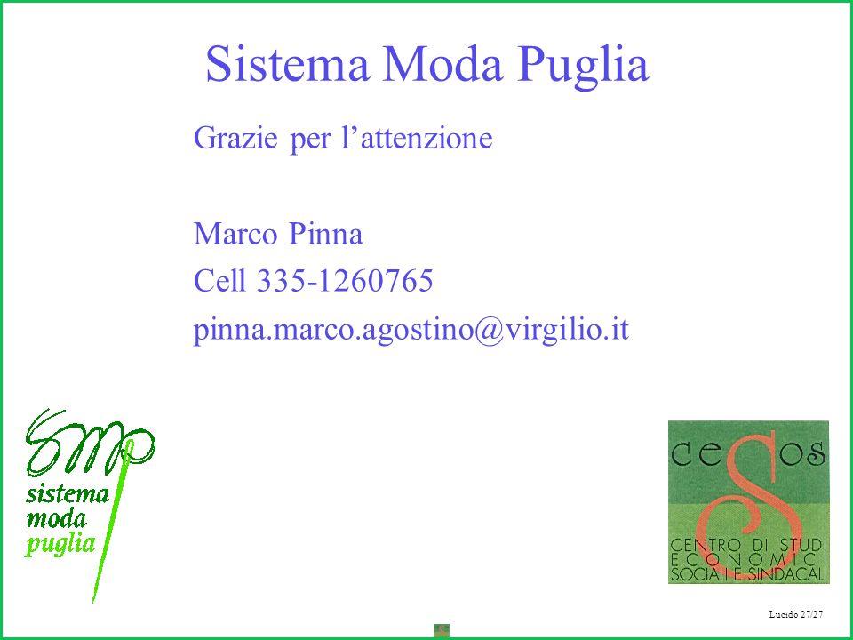 Lucido 27/27 Sistema Moda Puglia Grazie per lattenzione Marco Pinna Cell 335-1260765 pinna.marco.agostino@virgilio.it