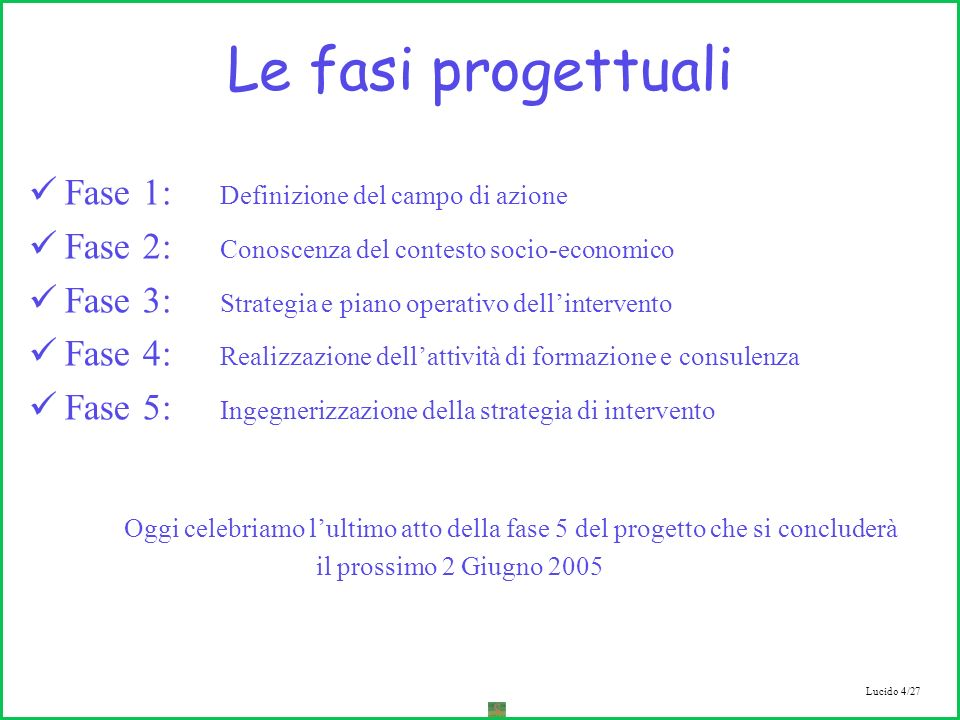 Lucido 4/27 Le fasi progettuali Fase 1: Definizione del campo di azione Fase 2: Conoscenza del contesto socio-economico Fase 3: Strategia e piano operativo dellintervento Fase 4: Realizzazione dellattività di formazione e consulenza Fase 5: Ingegnerizzazione della strategia di intervento Oggi celebriamo lultimo atto della fase 5 del progetto che si concluderà il prossimo 2 Giugno 2005