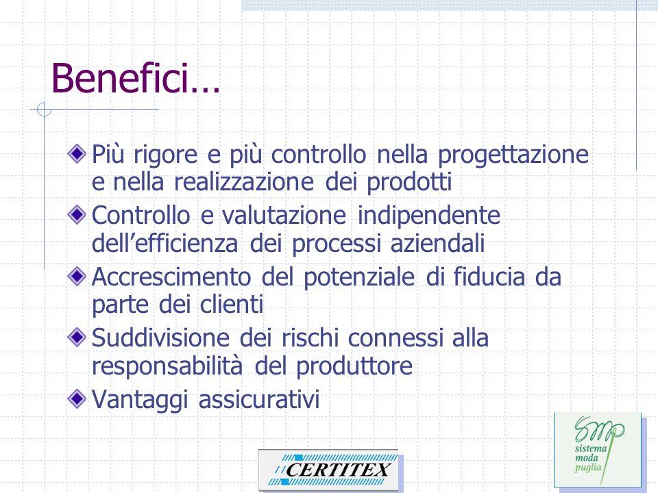 Benefici… Più rigore e più controllo nella progettazione e nella realizzazione dei prodotti Controllo e valutazione indipendente dellefficienza dei pr