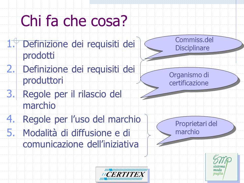 Chi fa che cosa? 1. Definizione dei requisiti dei prodotti 2. Definizione dei requisiti dei produttori 3. Regole per il rilascio del marchio 4. Regole