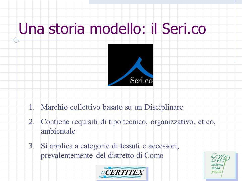Una storia modello: il Seri.co 1.Marchio collettivo basato su un Disciplinare 2.Contiene requisiti di tipo tecnico, organizzativo, etico, ambientale 3