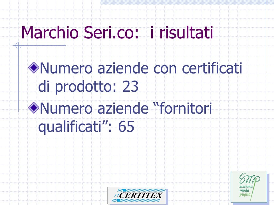 Marchio Seri.co: i risultati Numero aziende con certificati di prodotto: 23 Numero aziende fornitori qualificati: 65