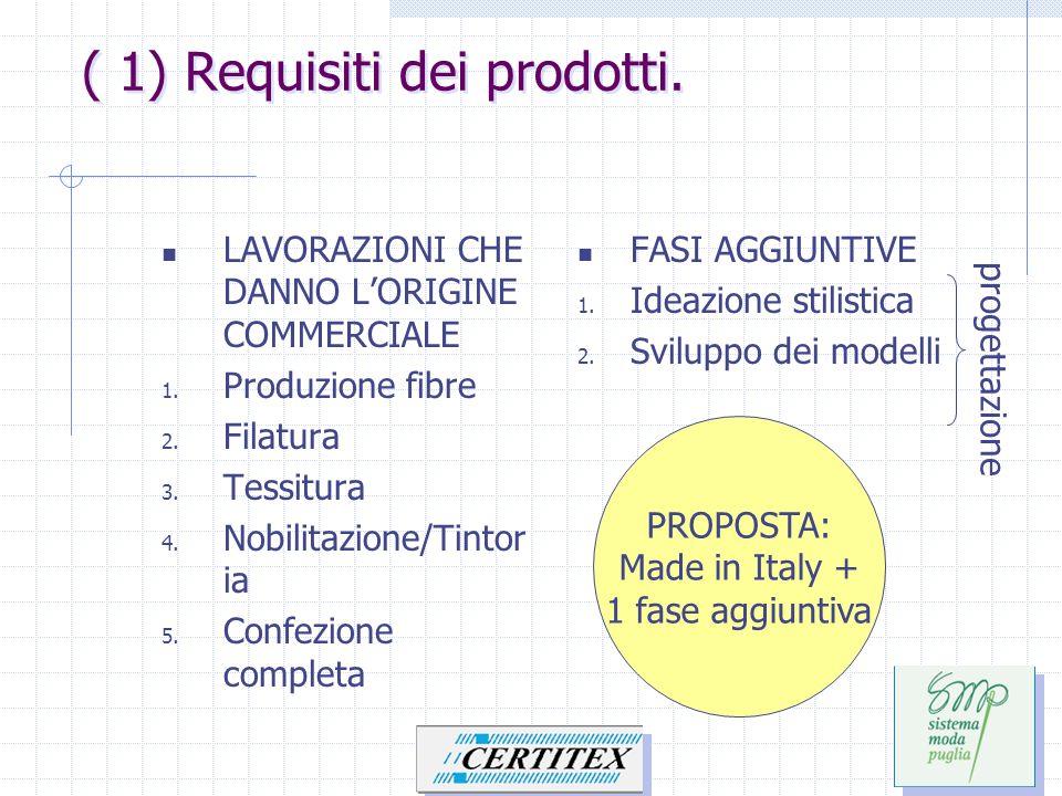( 1) Requisiti dei prodotti.2.