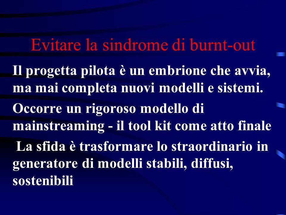 Evitare la sindrome di burnt-out Il progetta pilota è un embrione che avvia, ma mai completa nuovi modelli e sistemi.