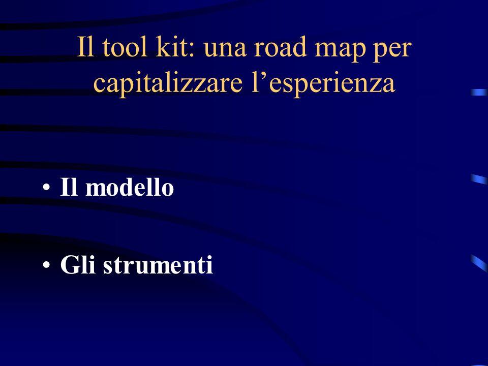Il tool kit: una road map per capitalizzare lesperienza Il modello Gli strumenti
