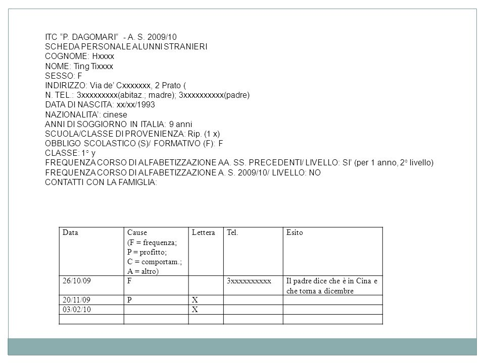 DataCause (F = frequenza; P = profitto; C = comportam.; A = altro) LetteraTel.Esito 26/10/09F3xxxxxxxxxxIl padre dice che è in Cina e che torna a dicembre 20/11/09PX 03/02/10X ITC P.