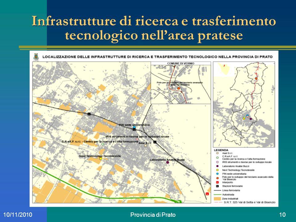 Provincia di Prato1010/11/2010 Infrastrutture di ricerca e trasferimento tecnologico nellarea pratese