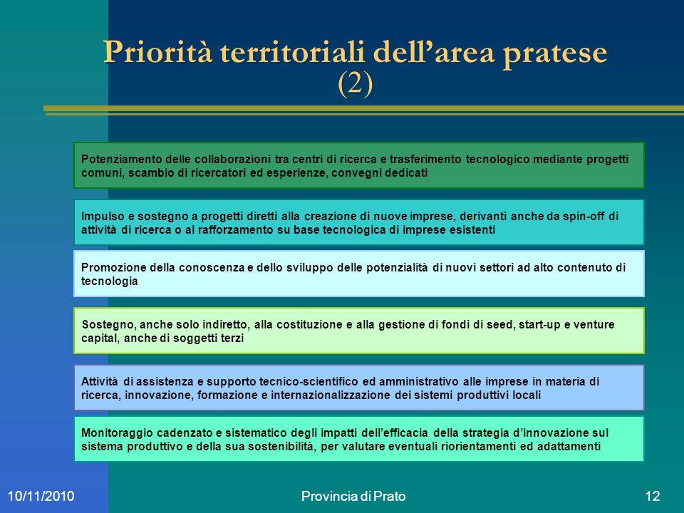 Provincia di Prato1210/11/2010 Priorità territoriali dellarea pratese (2) Potenziamento delle collaborazioni tra centri di ricerca e trasferimento tec