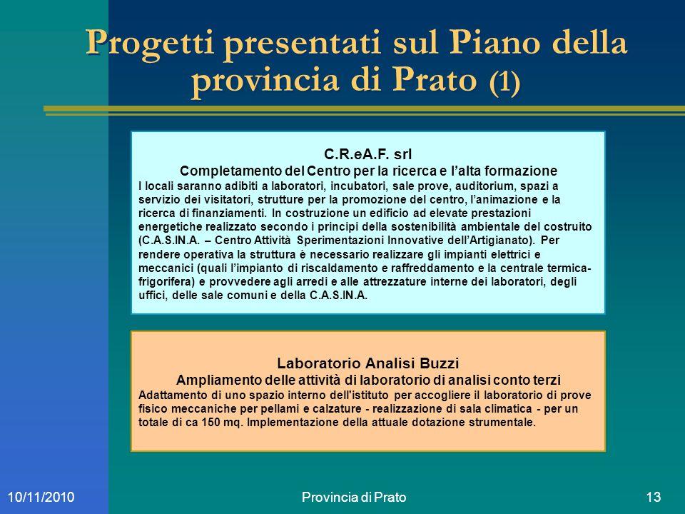 Provincia di Prato1310/11/2010 Progetti presentati sul Piano della provincia di Prato (1) C.R.eA.F. srl Completamento del Centro per la ricerca e lalt