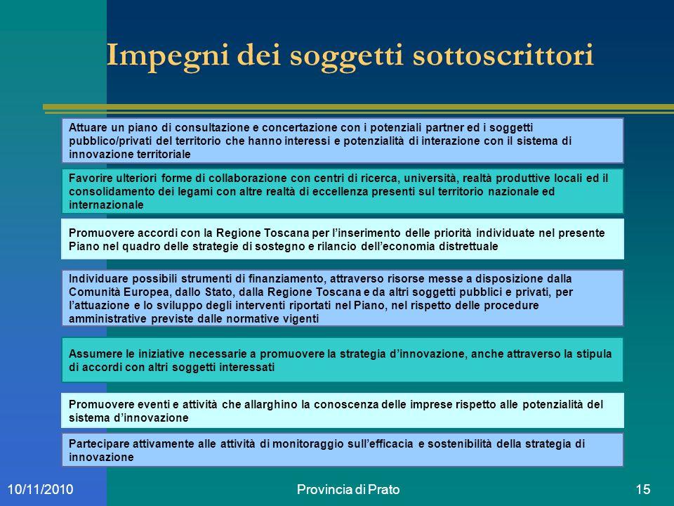 Provincia di Prato1510/11/2010 Impegni dei soggetti sottoscrittori Attuare un piano di consultazione e concertazione con i potenziali partner ed i sog