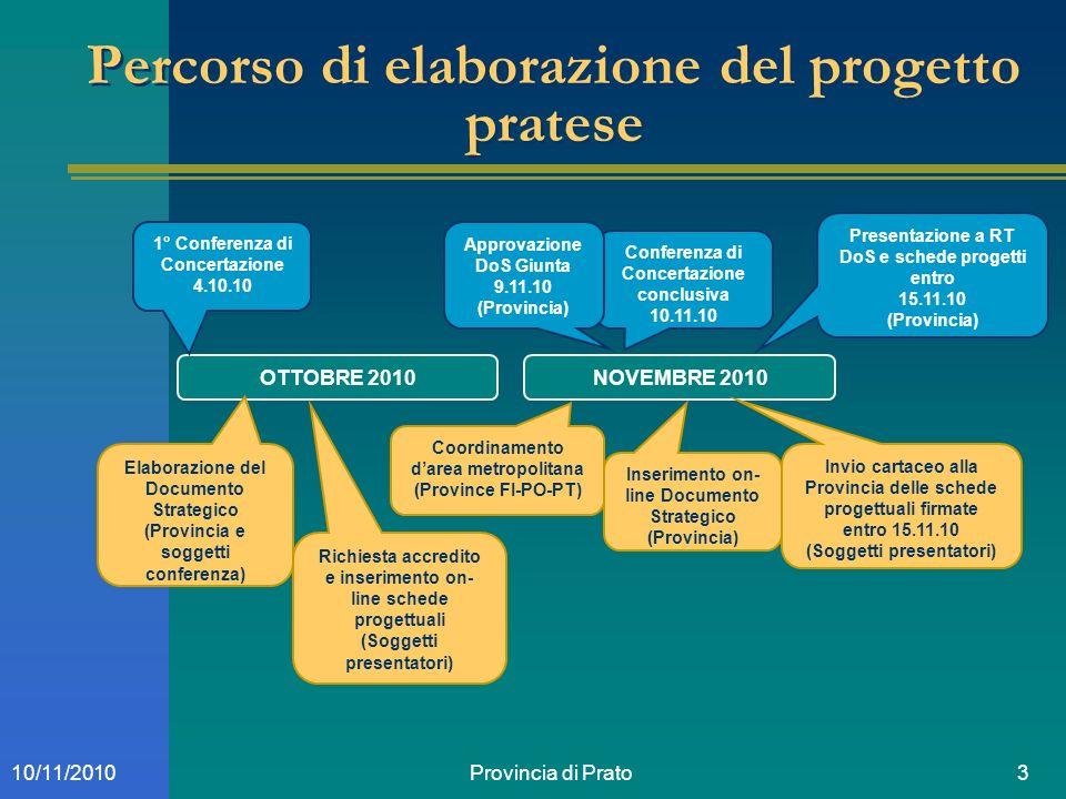 Provincia di Prato310/11/2010 Percorso di elaborazione del progetto pratese OTTOBRE 2010NOVEMBRE 2010 1° Conferenza di Concertazione 4.10.10 Conferenz