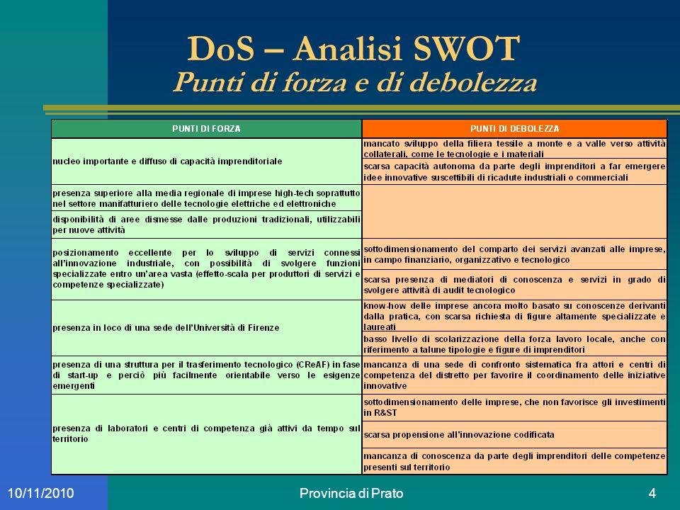 Provincia di Prato410/11/2010 DoS – Analisi SWOT Punti di forza e di debolezza