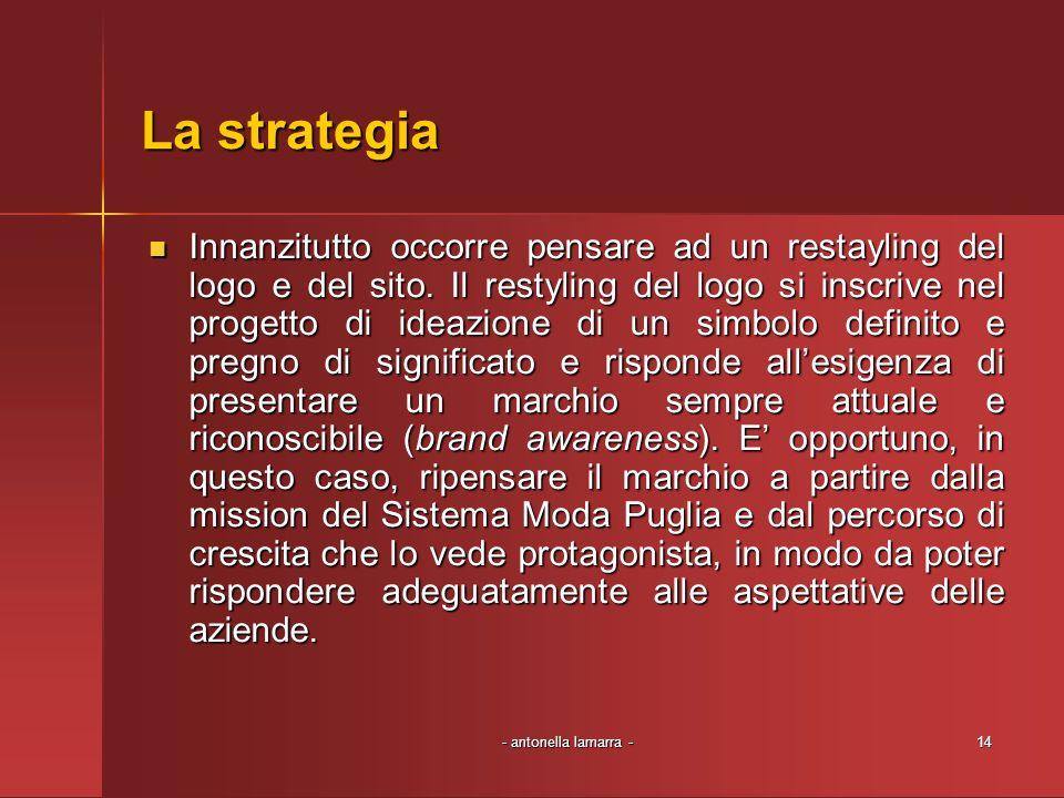 - antonella lamarra -14 La strategia Innanzitutto occorre pensare ad un restayling del logo e del sito. Il restyling del logo si inscrive nel progetto