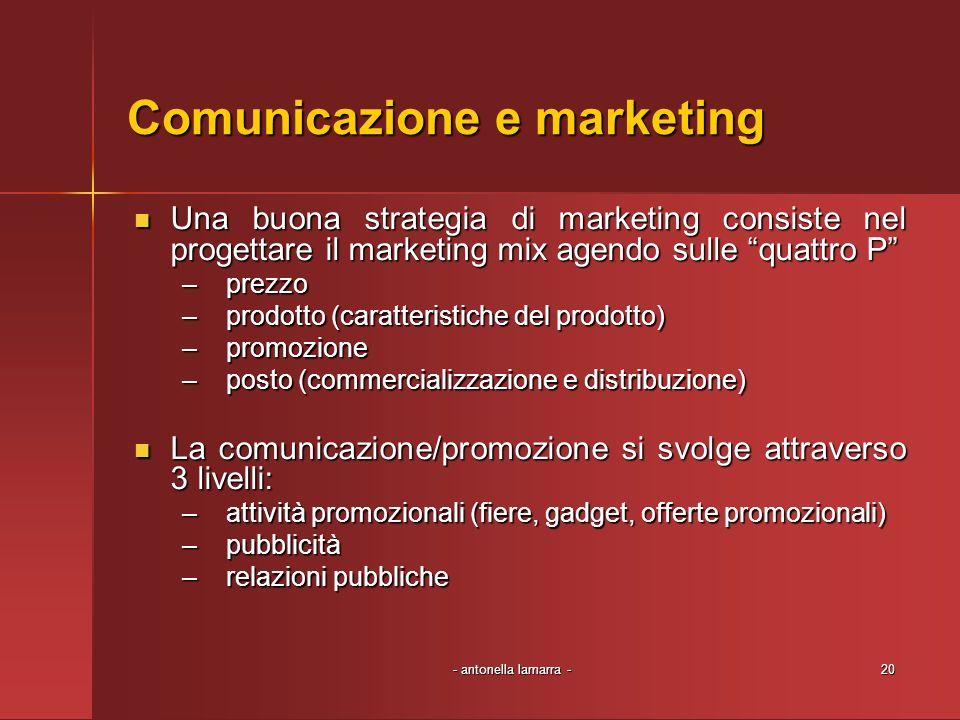 - antonella lamarra -20 Comunicazione e marketing Una buona strategia di marketing consiste nel progettare il marketing mix agendo sulle quattro P Una